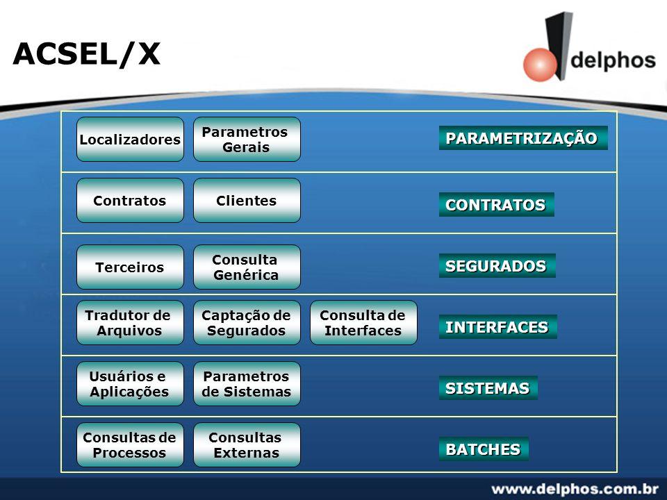 ACSEL/X PARAMETRIZAÇÃO Localizadores Parametros Gerais CONTRATOS ContratosClientes SEGURADOS Terceiros Consulta Genérica INTERFACES Tradutor de Arquiv