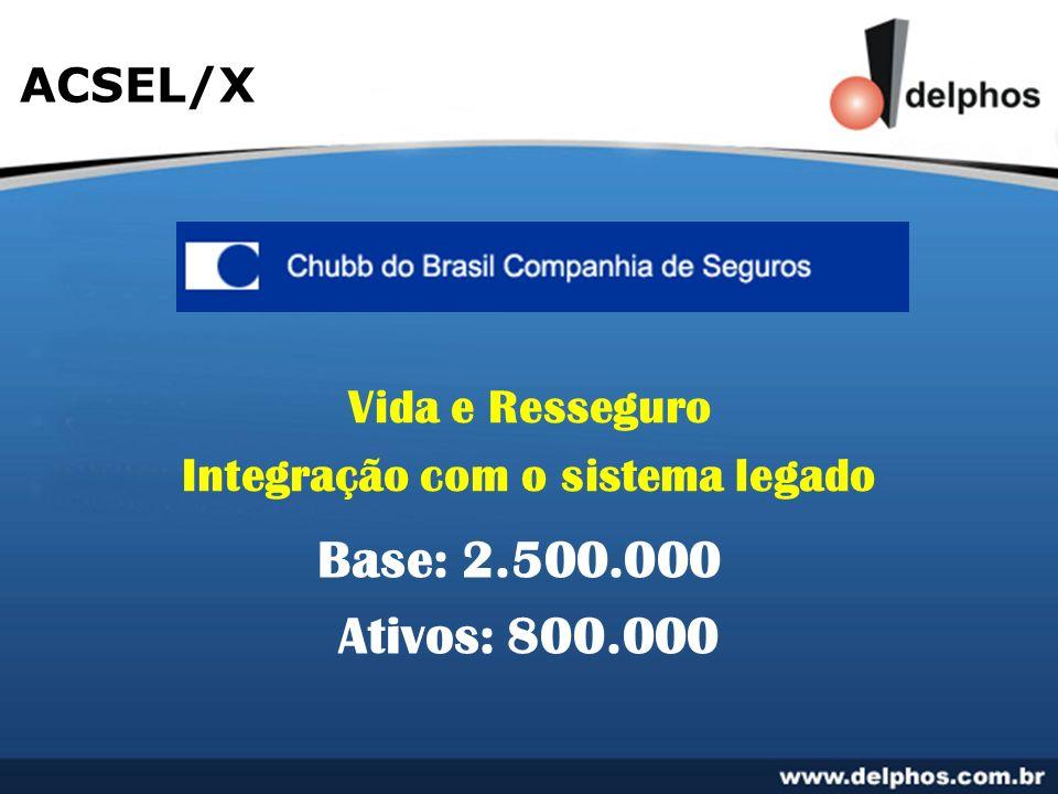 ACSEL/X Vida e Resseguro Integração com o sistema legado Base: 2.500.000 Ativos: 800.000