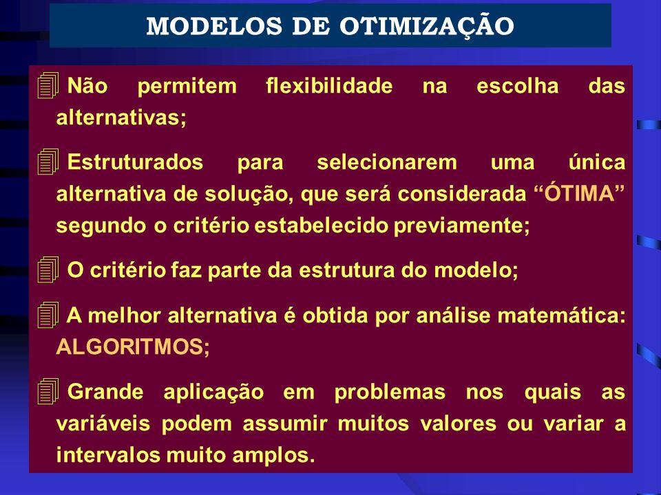 MODELOS DE OTIMIZAÇÃO 4 Não permitem flexibilidade na escolha das alternativas; 4 Estruturados para selecionarem uma única alternativa de solução, que