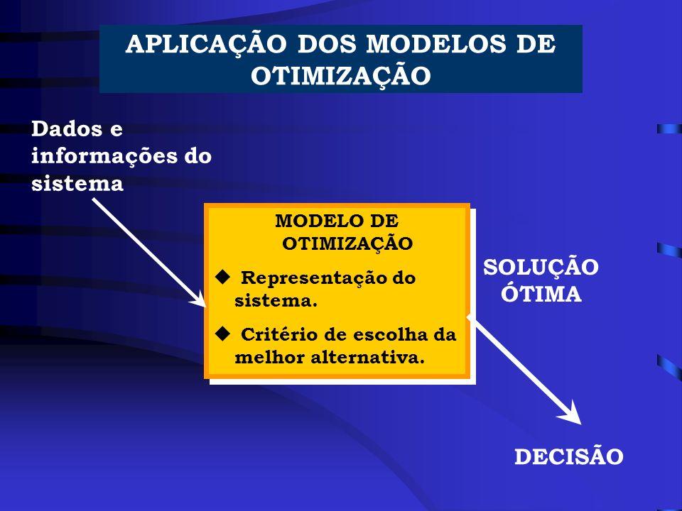 APLICAÇÃO DOS MODELOS DE OTIMIZAÇÃO MODELO DE OTIMIZAÇÃO u Representação do sistema. u Critério de escolha da melhor alternativa. MODELO DE OTIMIZAÇÃO