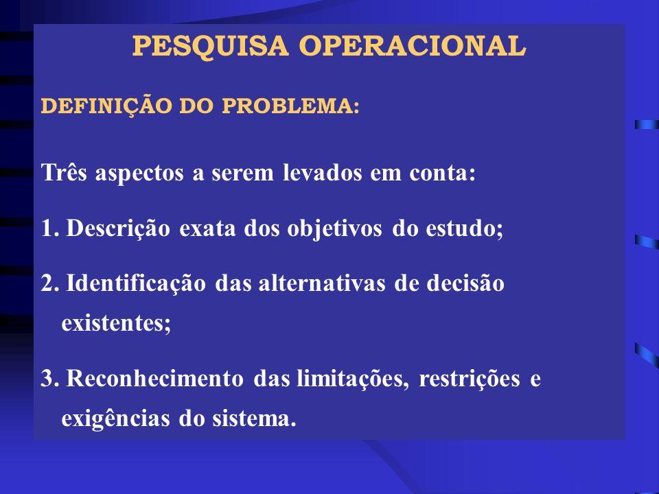 PESQUISA OPERACIONAL DEFINIÇÃO DO PROBLEMA: Três aspectos a serem levados em conta: 1. Descrição exata dos objetivos do estudo; 2. Identificação das a
