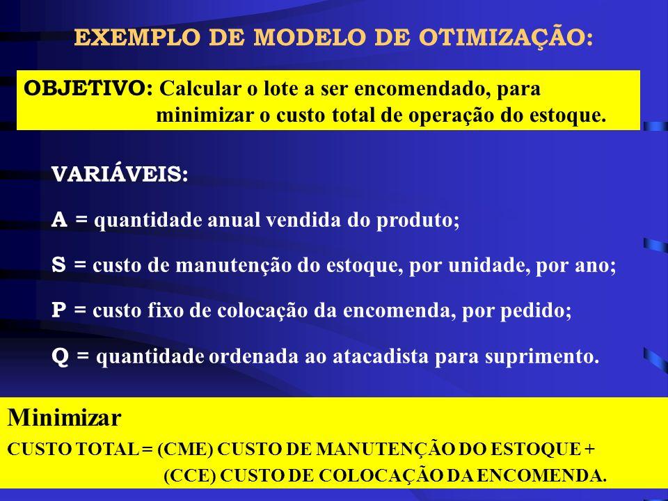 EXEMPLO DE MODELO DE OTIMIZAÇÃO: OBJETIVO: Calcular o lote a ser encomendado, para minimizar o custo total de operação do estoque. VARIÁVEIS: A = quan