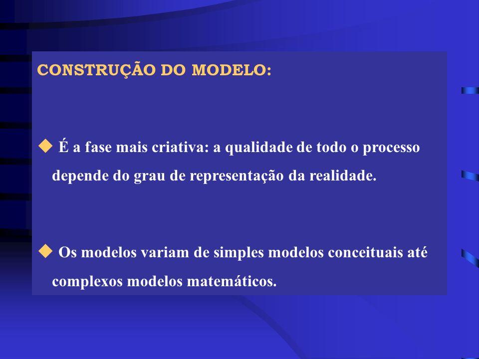 CONSTRUÇÃO DO MODELO: u É a fase mais criativa: a qualidade de todo o processo depende do grau de representação da realidade. u Os modelos variam de s