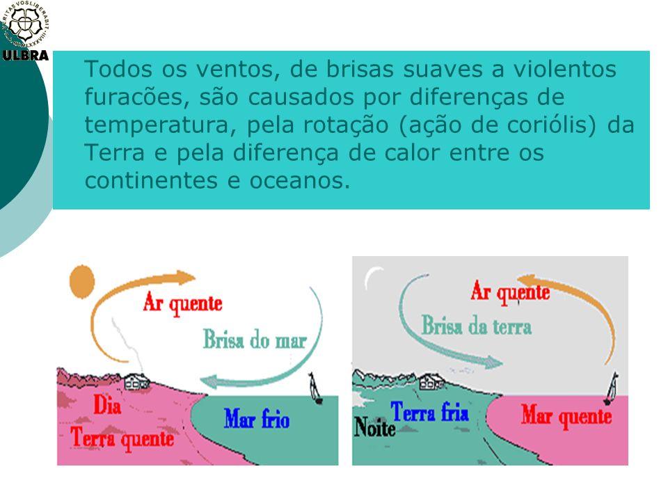 Todos os ventos, de brisas suaves a violentos furacões, são causados por diferenças de temperatura, pela rotação (ação de coriólis) da Terra e pela di