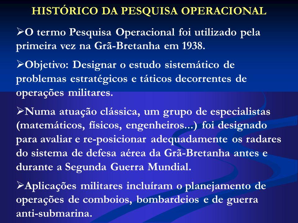 HISTÓRICO DA PESQUISA OPERACIONAL O termo Pesquisa Operacional foi utilizado pela primeira vez na Grã-Bretanha em 1938. Objetivo: Designar o estudo si