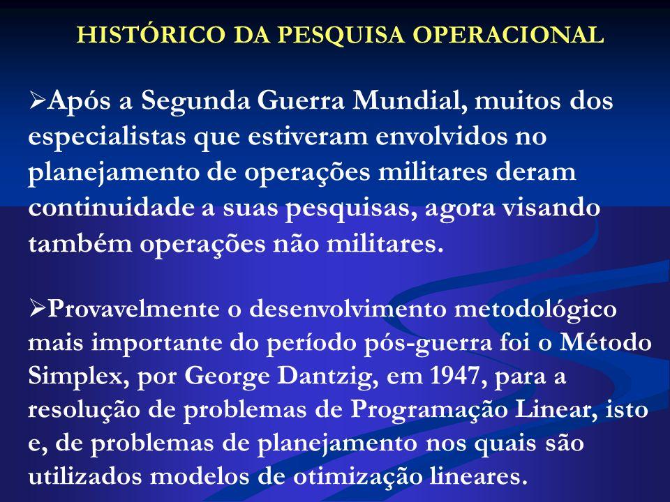 HISTÓRICO DA PESQUISA OPERACIONAL Após a Segunda Guerra Mundial, muitos dos especialistas que estiveram envolvidos no planejamento de operações milita