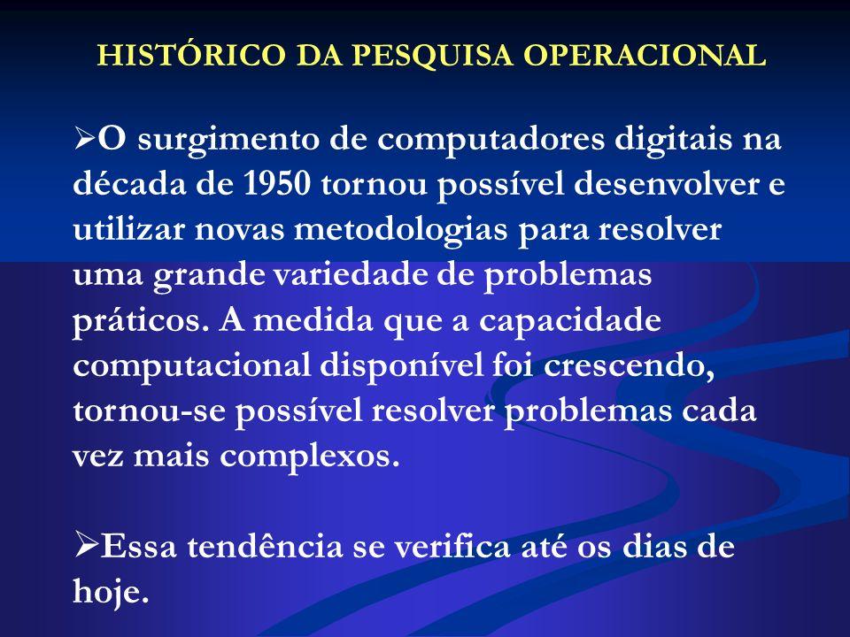 HISTÓRICO DA PESQUISA OPERACIONAL O surgimento de computadores digitais na década de 1950 tornou possível desenvolver e utilizar novas metodologias pa