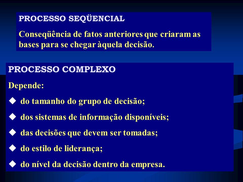 PROCESSO SEQÜENCIAL Conseqüência de fatos anteriores que criaram as bases para se chegar àquela decisão. PROCESSO COMPLEXO Depende: u do tamanho do gr