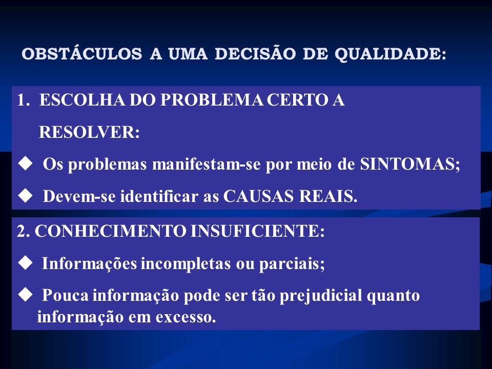 OBSTÁCULOS A UMA DECISÃO DE QUALIDADE: 1. ESCOLHA DO PROBLEMA CERTO A RESOLVER: uOs problemas manifestam-se por meio de SINTOMAS; uDevem-se identifica