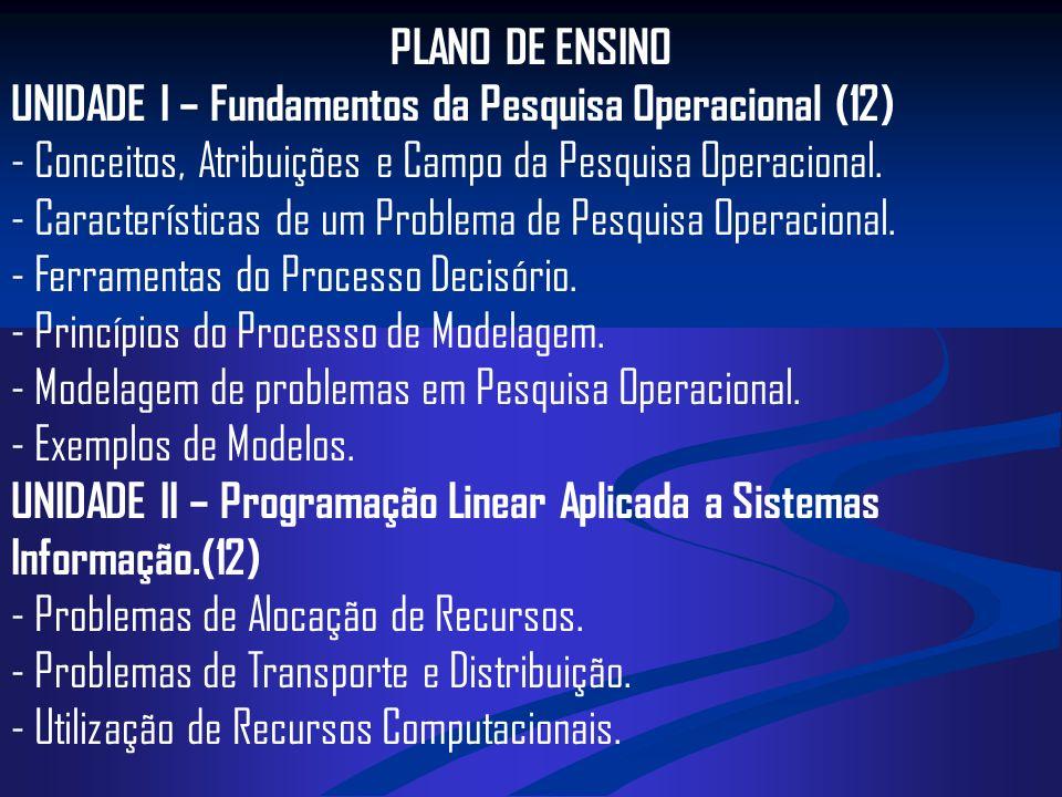 PLANO DE ENSINO UNIDADE I – Fundamentos da Pesquisa Operacional (12) - Conceitos, Atribuições e Campo da Pesquisa Operacional. - Características de um