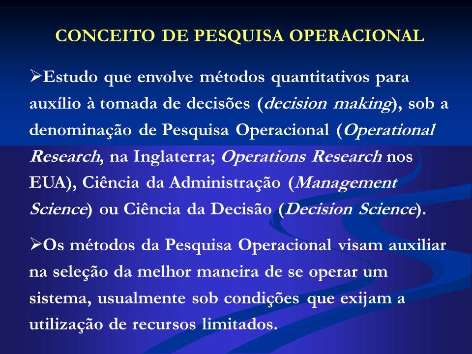 CONCEITO DE PESQUISA OPERACIONAL Estudo que envolve métodos quantitativos para auxílio à tomada de decisões (decision making), sob a denominação de Pe