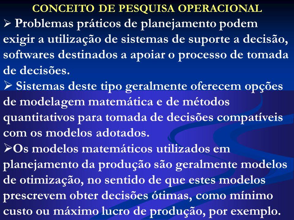 CONCEITO DE PESQUISA OPERACIONAL Dá-se o nome de Programação Matemática ao conjunto de modelos e métodos de otimização utilizados em planejamento da produção, podendo o termo programação (programming) ser entendido como sinônimo de planejamento (planning).
