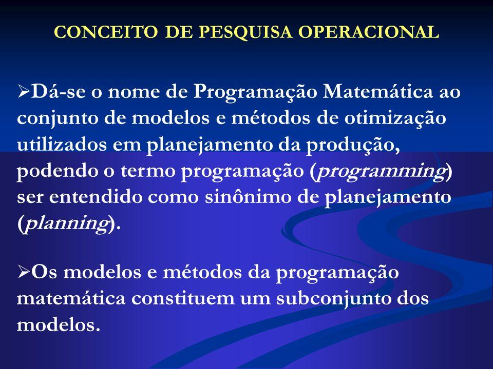 CONCEITO DE PESQUISA OPERACIONAL Dá-se o nome de Programação Matemática ao conjunto de modelos e métodos de otimização utilizados em planejamento da p