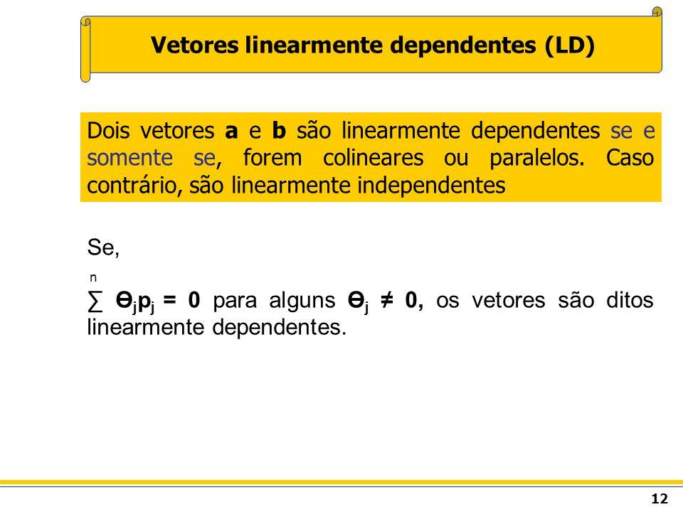 Se, n Ө j p j = 0 para alguns Ө j 0, os vetores são ditos linearmente dependentes. 12 Vetores linearmente dependentes (LD) Dois vetores a e b são line