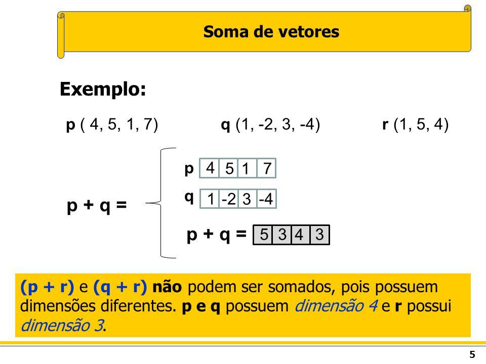 5 Soma de vetores Exemplo: p ( 4, 5, 1, 7) q (1, -2, 3, -4) r (1, 5, 4) p + q = 4 5 1 7 p 1-2 3 -4 q 53 4 3 p + q = (p + r) e (q + r) não podem ser so