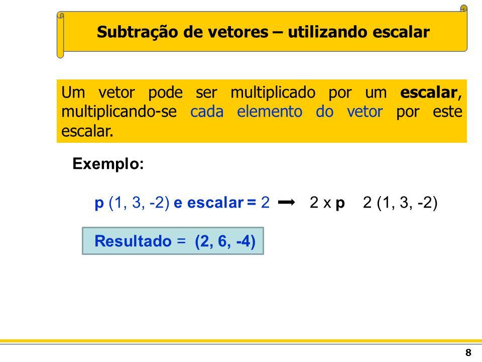 Exemplo: p (1, 3, -2) e escalar = 2 2 x p 2 (1, 3, -2) Resultado = (2, 6, -4) 8 Subtração de vetores – utilizando escalar Um vetor pode ser multiplica
