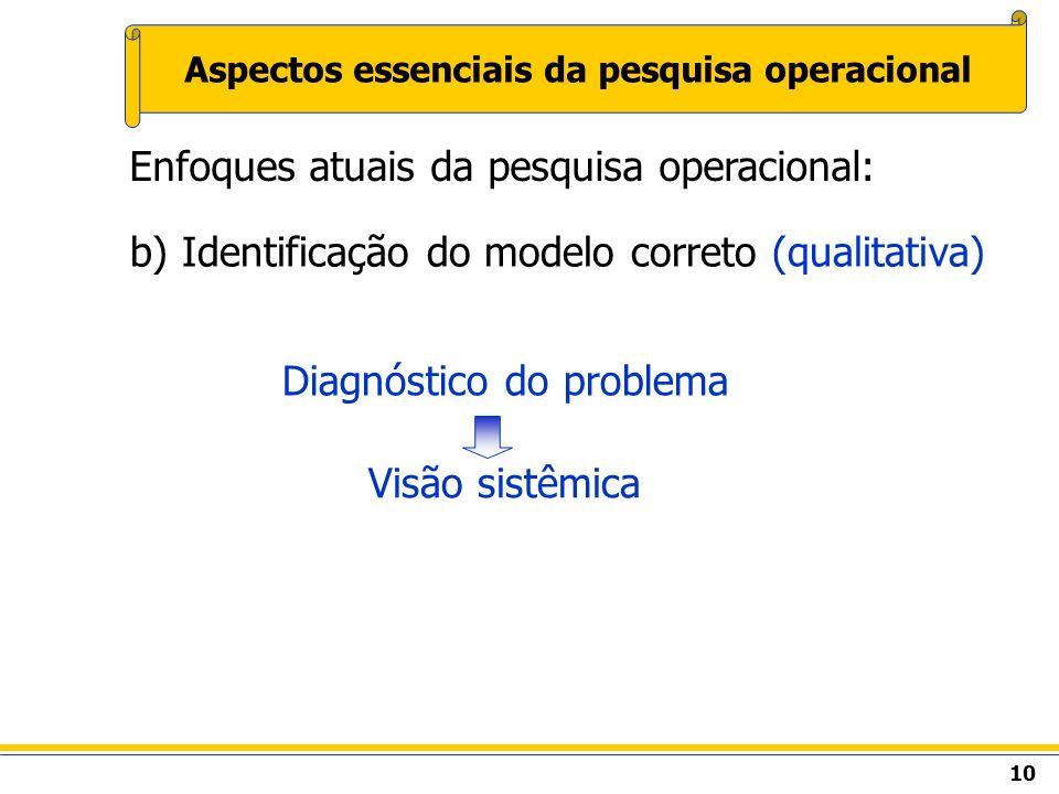 10 b) Identificação do modelo correto (qualitativa) Diagnóstico do problema Visão sistêmica Enfoques atuais da pesquisa operacional: Aspectos essencia