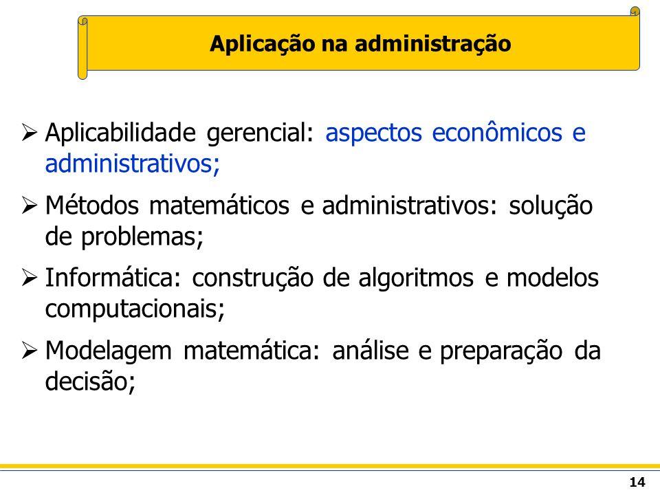 14 Aplicação na administração Aplicabilidade gerencial: aspectos econômicos e administrativos; Métodos matemáticos e administrativos: solução de probl