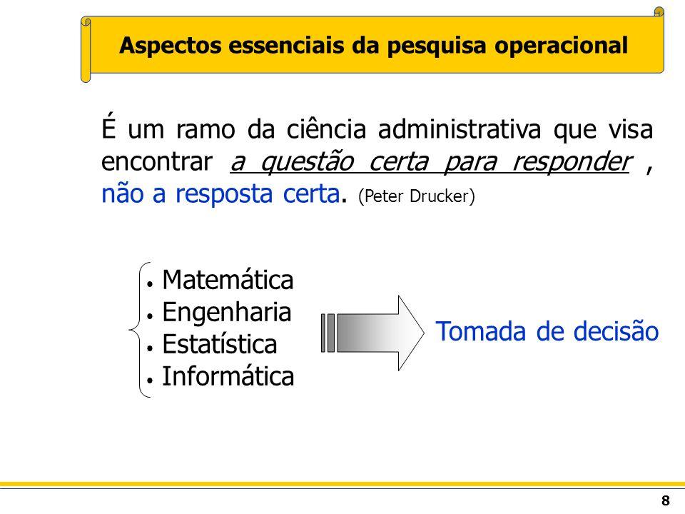 9 Aspectos essenciais da pesquisa operacional Enfoques atuais da pesquisa operacional: a) Busca da solução ótima (quantitativa) Métodos matemáticos e estatísticos Problemas de padronização