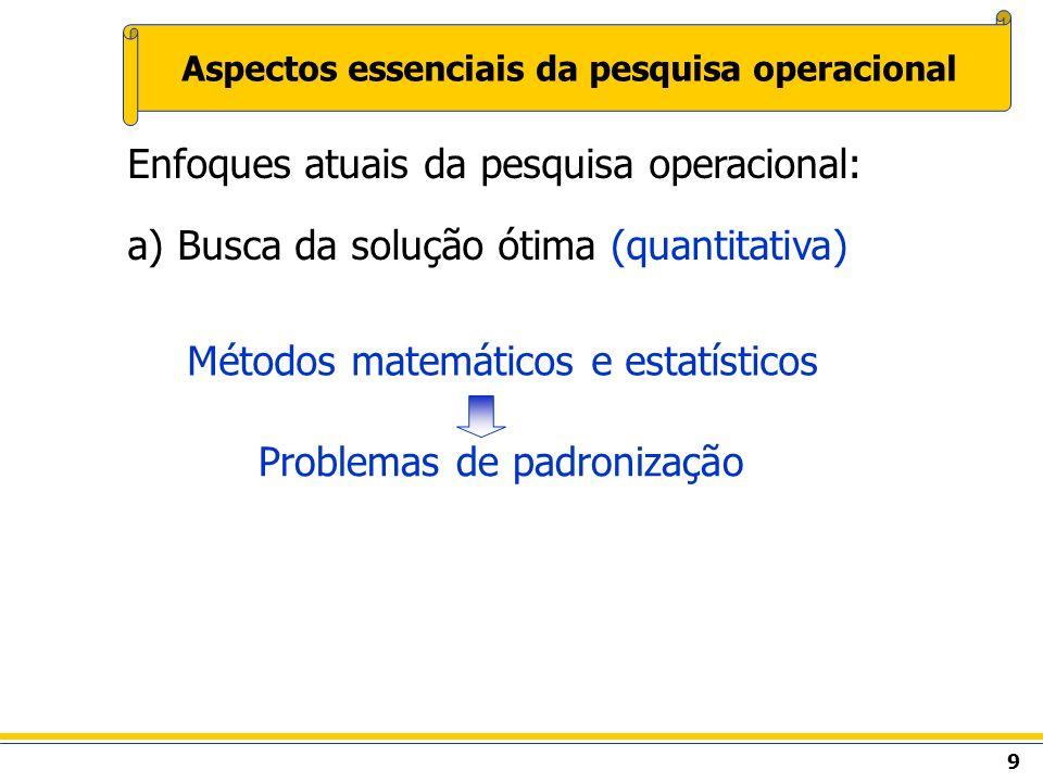 9 Aspectos essenciais da pesquisa operacional Enfoques atuais da pesquisa operacional: a) Busca da solução ótima (quantitativa) Métodos matemáticos e