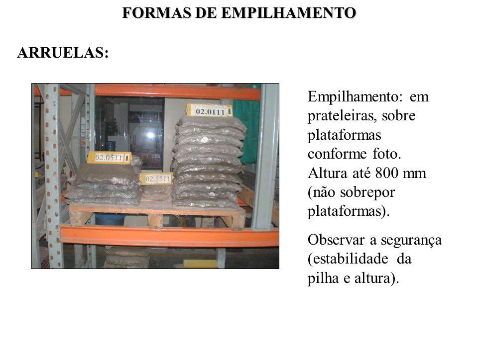 FORMAS DE EMPILHAMENTO Lâminas banquinho: Empilhamento: no chão sobre barrotes conforme foto.