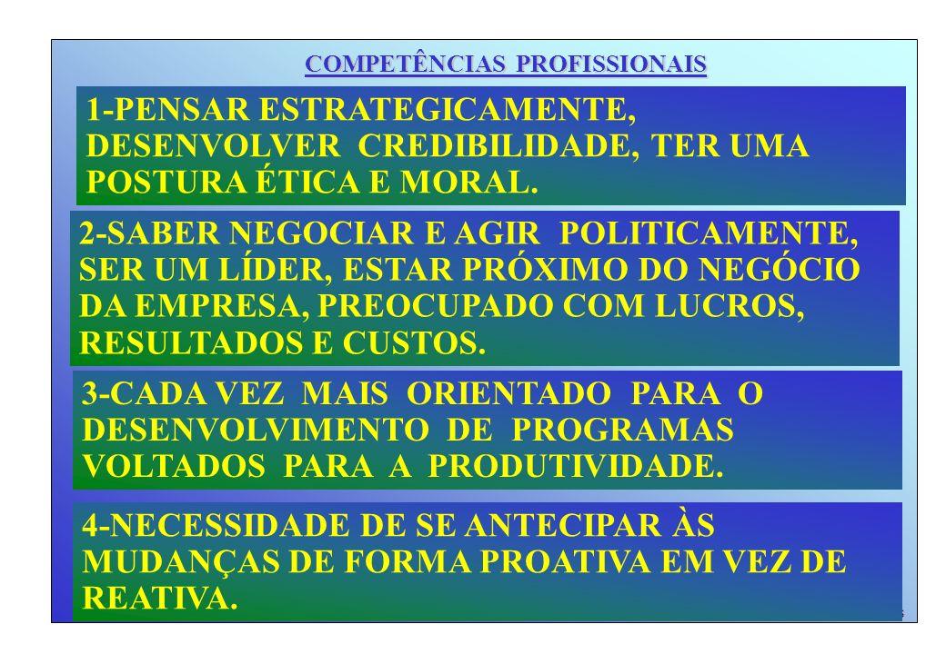 COMPETÊNCIAS PROFISSIONAIS JORGE CAMPOS 1-PENSAR ESTRATEGICAMENTE, DESENVOLVER CREDIBILIDADE, TER UMA POSTURA ÉTICA E MORAL.