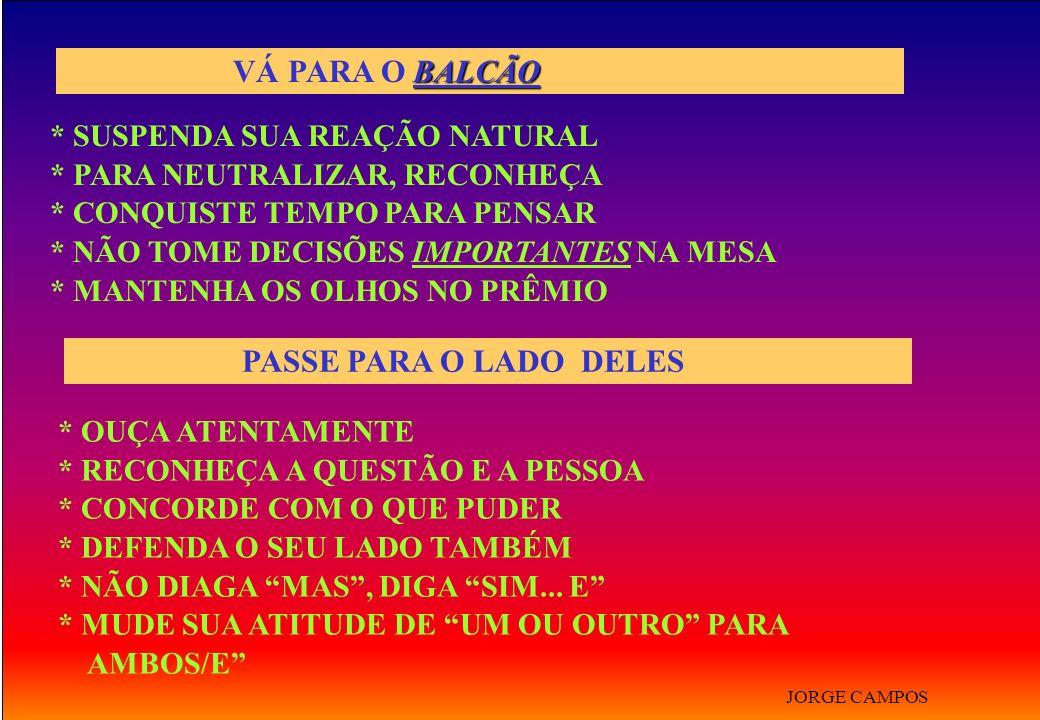BALCÃO VÁ PARA O BALCÃO * SUSPENDA SUA REAÇÃO NATURAL * PARA NEUTRALIZAR, RECONHEÇA * CONQUISTE TEMPO PARA PENSAR * NÃO TOME DECISÕES IMPORTANTES NA M