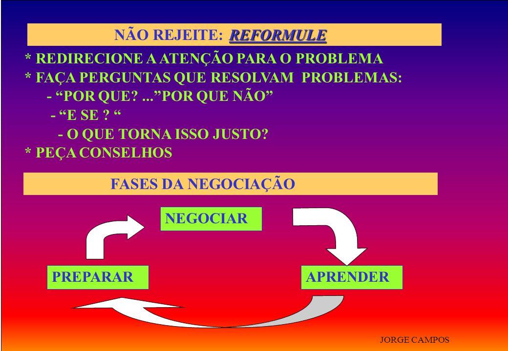 REFORMULE NÃO REJEITE: REFORMULE * REDIRECIONE A ATENÇÃO PARA O PROBLEMA * FAÇA PERGUNTAS QUE RESOLVAM PROBLEMAS: - POR QUE?...POR QUE NÃO - E SE .