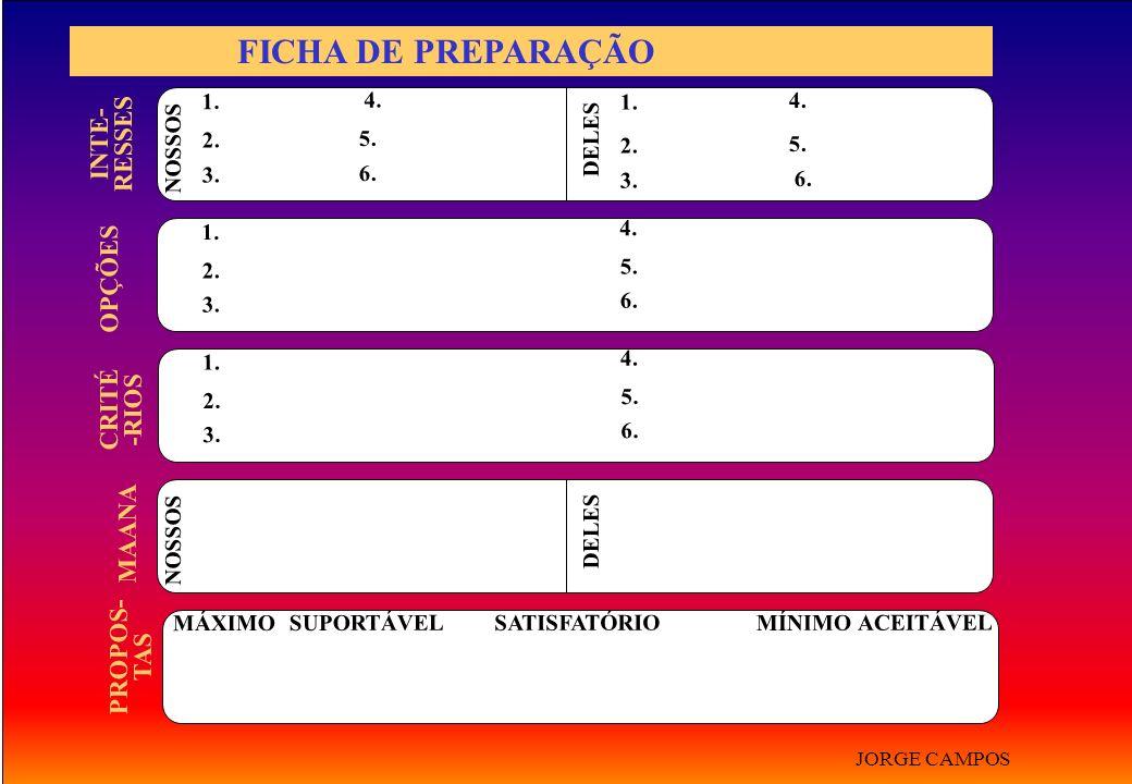 FICHA DE PREPARAÇÃO INTE- RESSES NOSSOS DELES 1. 4. 2. 5. 3. 6. 1. 4. 2. 5. 3. 6. OPÇÕES 1. 4. 2. 5. 3. 6. CRITÉ -RIOS 1. 4. 2. 5. 3. 6. MAANA NOSSOS