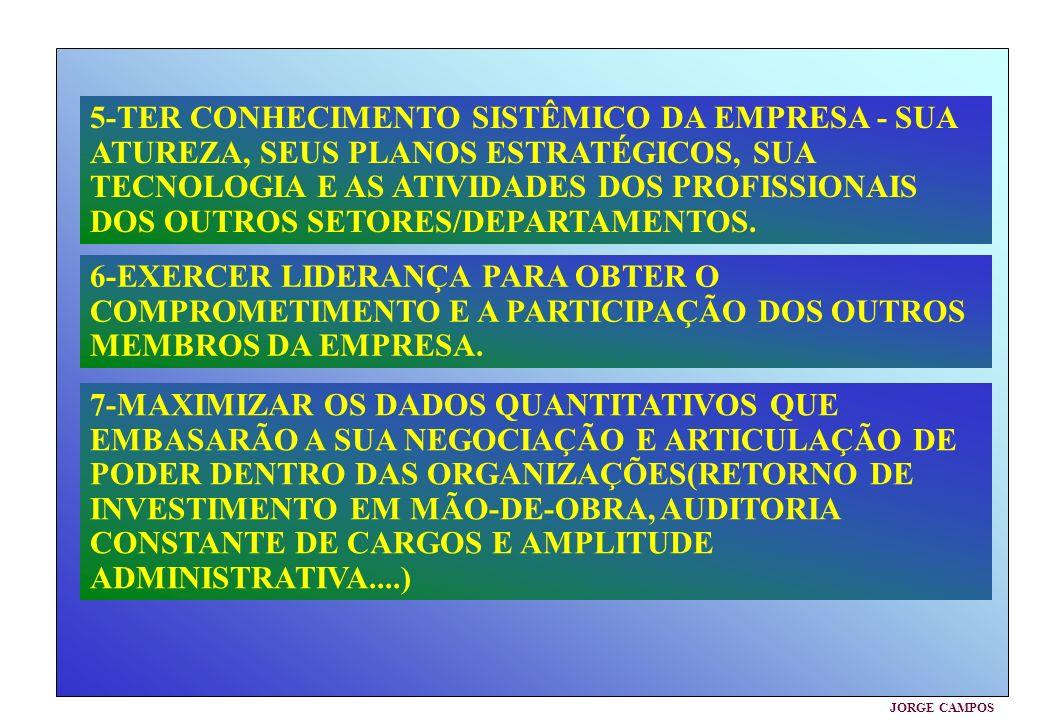 JORGE CAMPOS 5-TER CONHECIMENTO SISTÊMICO DA EMPRESA - SUA ATUREZA, SEUS PLANOS ESTRATÉGICOS, SUA TECNOLOGIA E AS ATIVIDADES DOS PROFISSIONAIS DOS OUTROS SETORES/DEPARTAMENTOS.