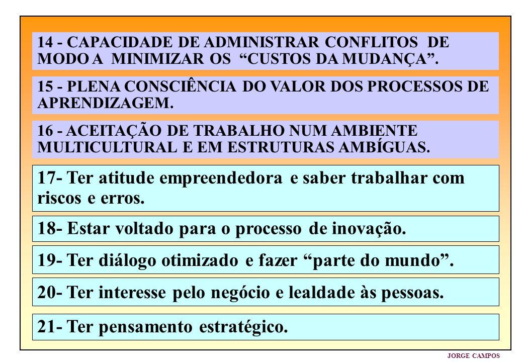 14 - CAPACIDADE DE ADMINISTRAR CONFLITOS DE MODO A MINIMIZAR OS CUSTOS DA MUDANÇA. JORGE CAMPOS 15 - PLENA CONSCIÊNCIA DO VALOR DOS PROCESSOS DE APREN