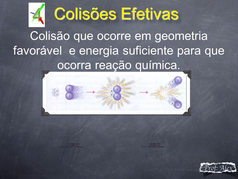 Colisões Efetivas Colisão que ocorre em geometria favorável e energia suficiente para que ocorra reação química.