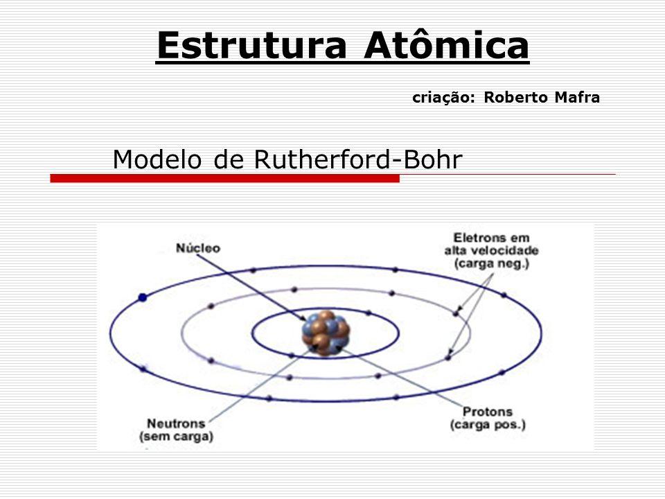 Modelo de Rutherford-Bohr Estrutura Atômica criação: Roberto Mafra