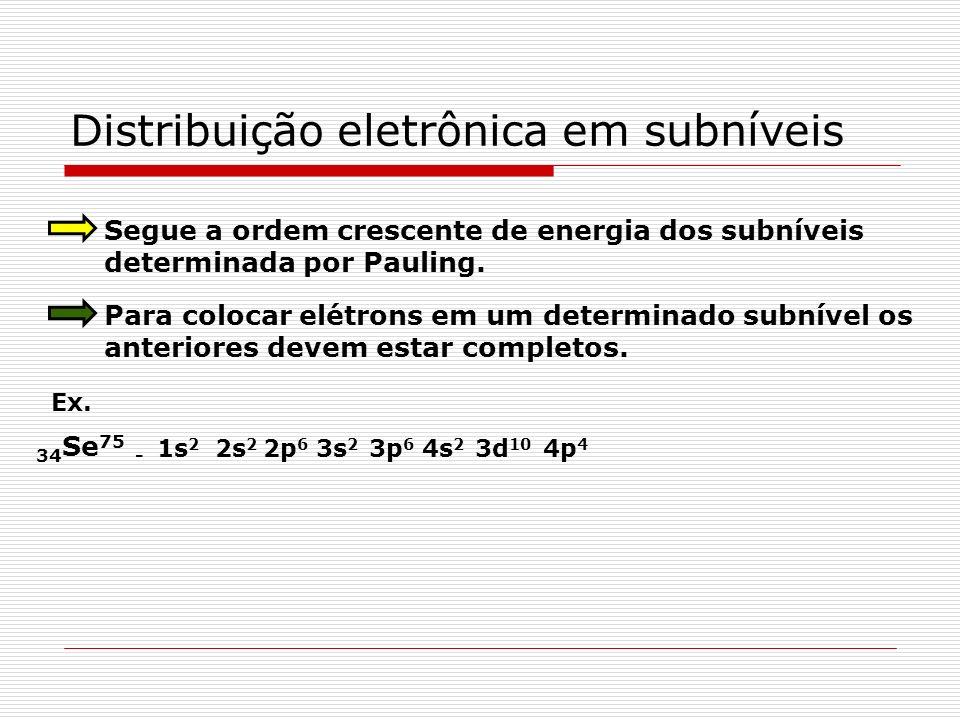 Ordem crescente de energia dos subníveis 1s 2 2s 2 2p 6 3s 2 3p 6 3d 10 4s 2 4p 6 4d 10 4f 14 5s 2 5p 6 5d 10 6s 2 6p 6... Disponível na tabela periód