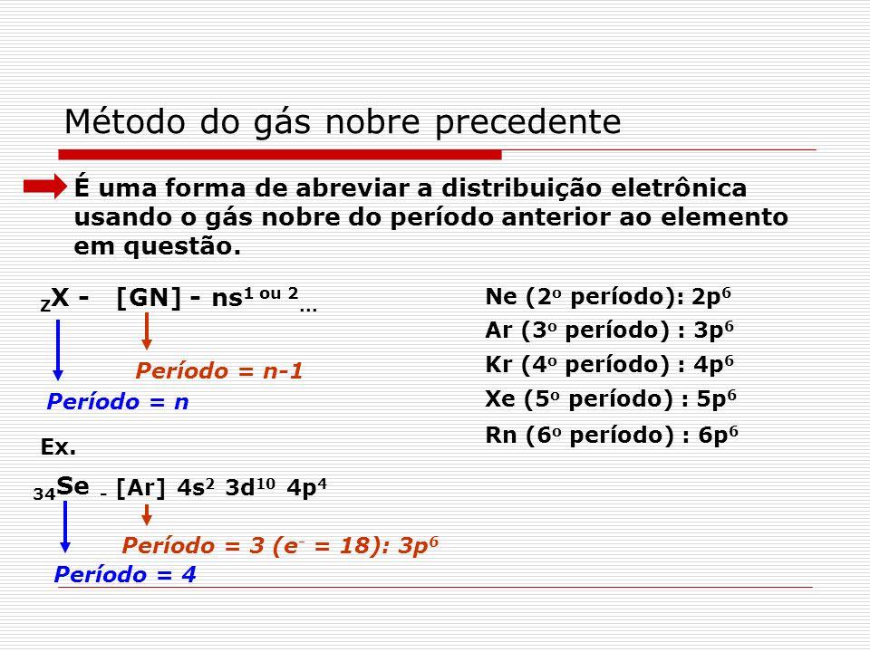 Exemplo: 28 Ni - 1s 2 2s 2 2p 6 3s 2 3p 6 3d 8 4s 2 3d 8 Mais energético 4s 2 Mais externo Mais energéticoMais externo Subnível s Subnível p Subnível