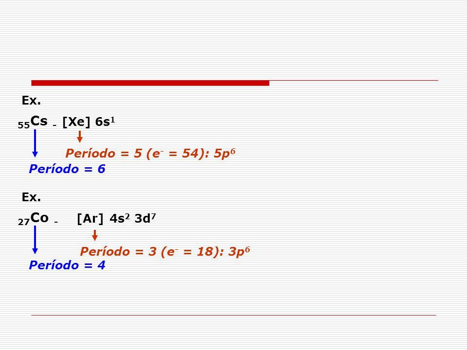 Método do gás nobre precedente É uma forma de abreviar a distribuição eletrônica usando o gás nobre do período anterior ao elemento em questão. Z X -