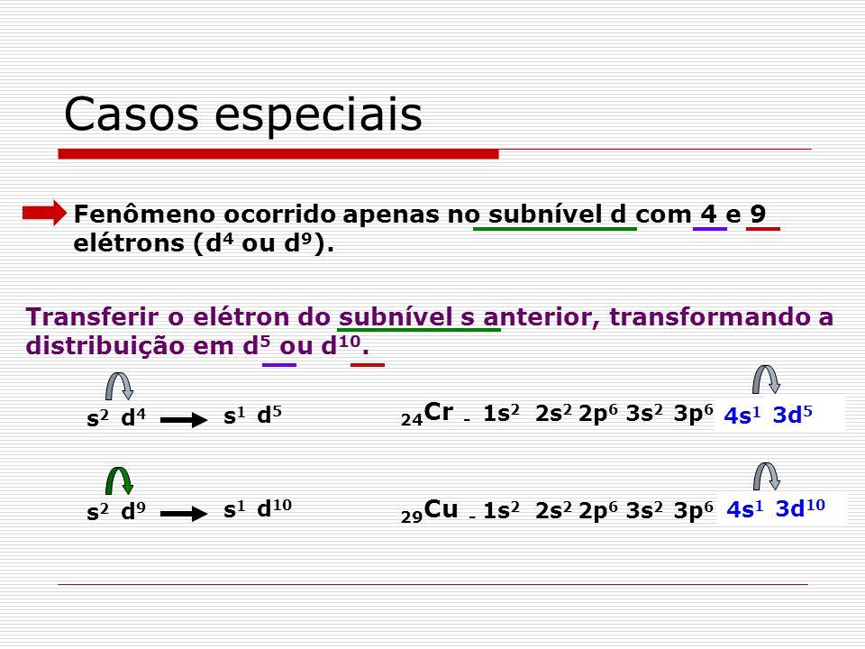 Ex. 55 Cs - [Xe]6s 1 Período = 6 Período = 5 (e - = 54): 5p 6 Ex. 27 Co - [Ar]4s 2 3d 7 Período = 4 Período = 3 (e - = 18): 3p 6