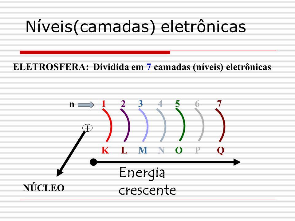 Distribuição eletrônica em subníveis Segue a ordem crescente de energia dos subníveis determinada por Pauling.