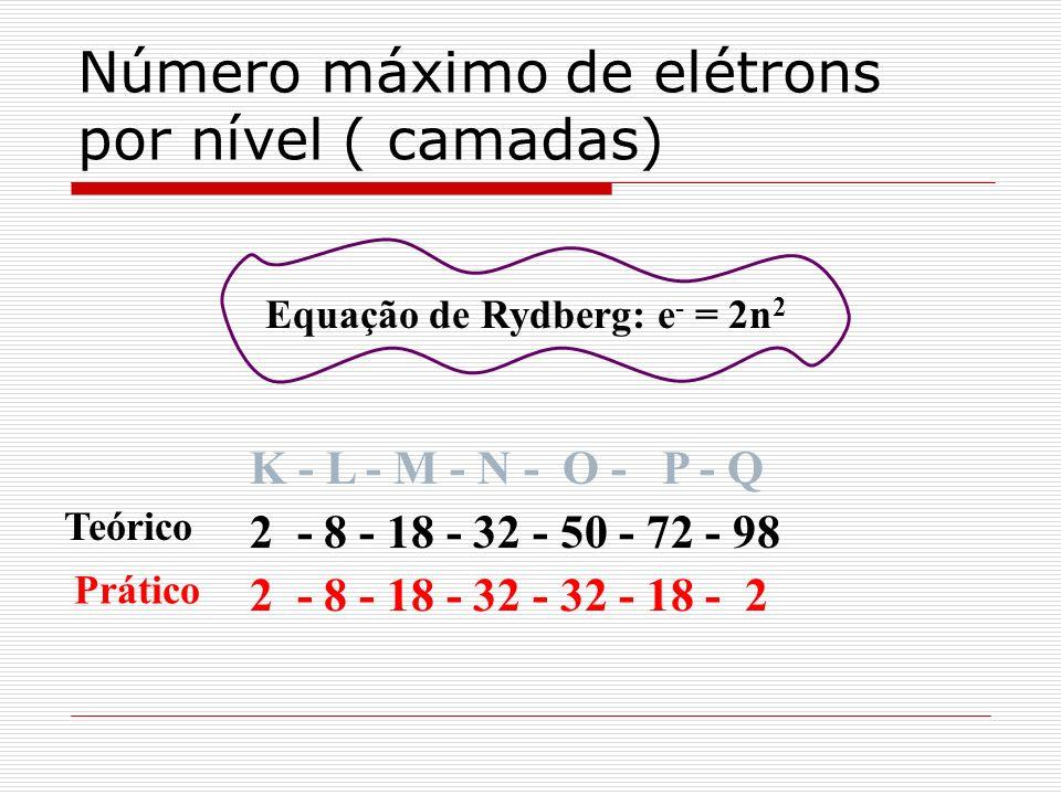 Número máximo de elétrons por nível ( camadas) Equação de Rydberg: e- e- = 2n 2 K - L - M - N - O - P - Q 2 - 8 - 18 - 32 - 50 - 72 - 98 2 - 8 - 18 - 32 - - 18 - 2 Teórico Prático