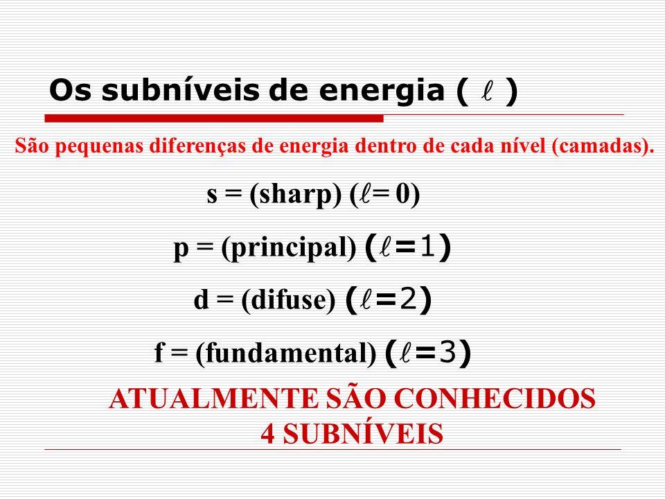Os subníveis de energia ( ) São pequenas diferenças de energia dentro de cada nível (camadas).