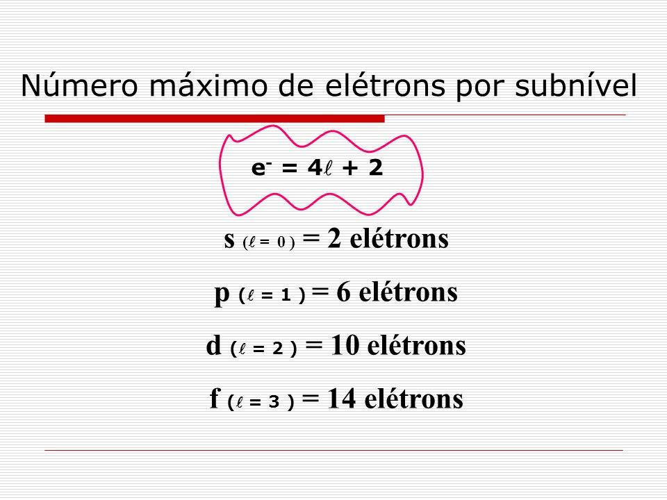 Os subníveis de energia ( ) São pequenas diferenças de energia dentro de cada nível (camadas). s = (sharp) ( = 0) p = (principal) ( =1) d = (difuse) (