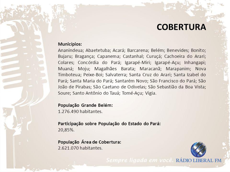COBERTURA Municípios: Ananindeua; Abaetetuba; Acará; Barcarena; Belém; Benevides; Bonito; Bujaru; Bragança; Capanema; Castanhal; Curuçá; Cachoeira do