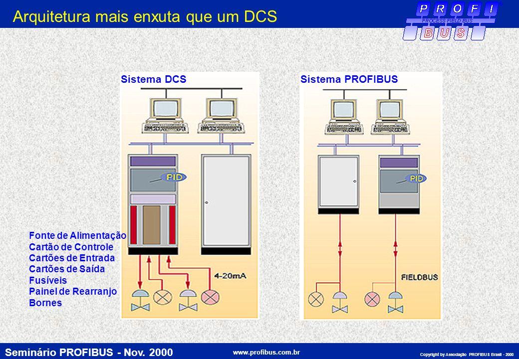 Seminário PROFIBUS - Nov. 2000 www.profibus.com.br Copyright by Associação PROFIBUS Brasil - 2000 Arquitetura mais enxuta que um DCS Sistema DCSSistem