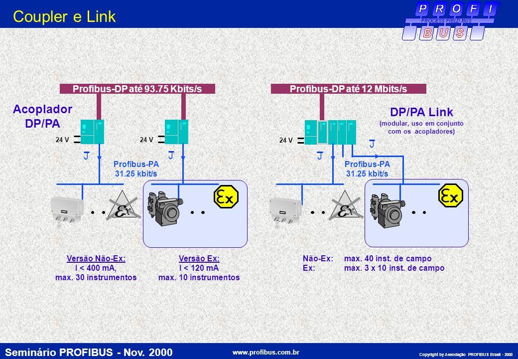 Seminário PROFIBUS - Nov. 2000 www.profibus.com.br Copyright by Associação PROFIBUS Brasil - 2000 Profibus-DP até 12 Mbits/sProfibus-DP até 93.75 Kbit