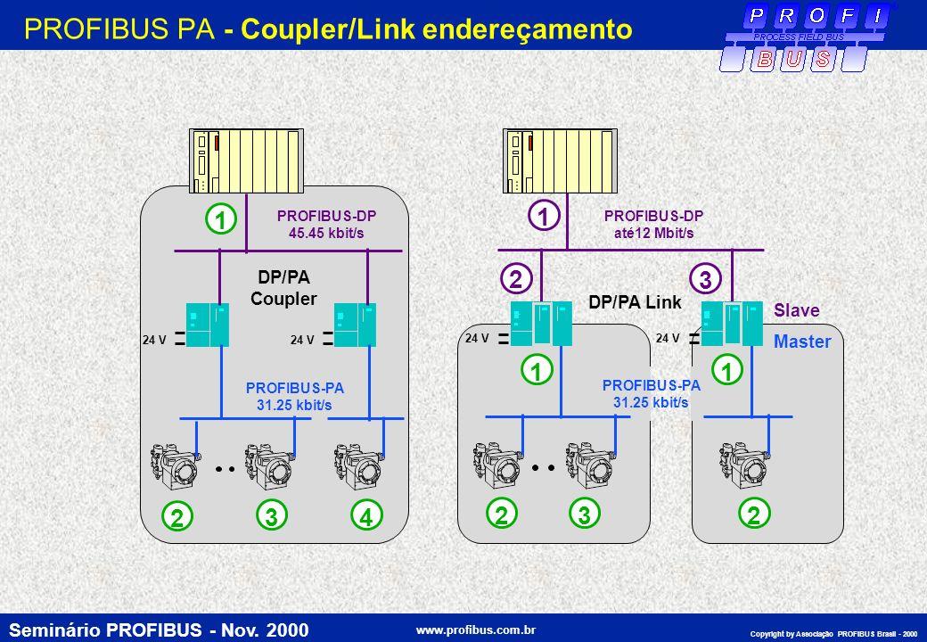 Seminário PROFIBUS - Nov. 2000 www.profibus.com.br Copyright by Associação PROFIBUS Brasil - 2000 PROFIBUS PA - Coupler/Link endereçamento PROFIBUS-DP