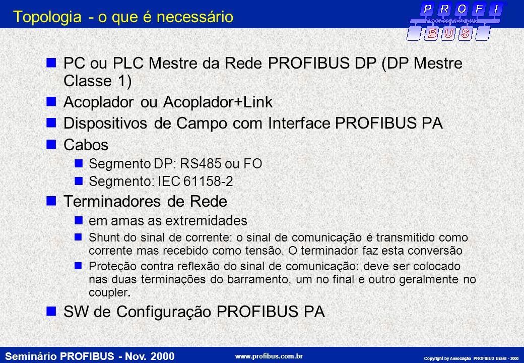 Seminário PROFIBUS - Nov. 2000 www.profibus.com.br Copyright by Associação PROFIBUS Brasil - 2000 PC ou PLC Mestre da Rede PROFIBUS DP (DP Mestre Clas