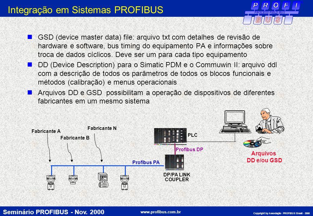Seminário PROFIBUS - Nov. 2000 www.profibus.com.br Copyright by Associação PROFIBUS Brasil - 2000 Integração em Sistemas PROFIBUS GSD (device master d