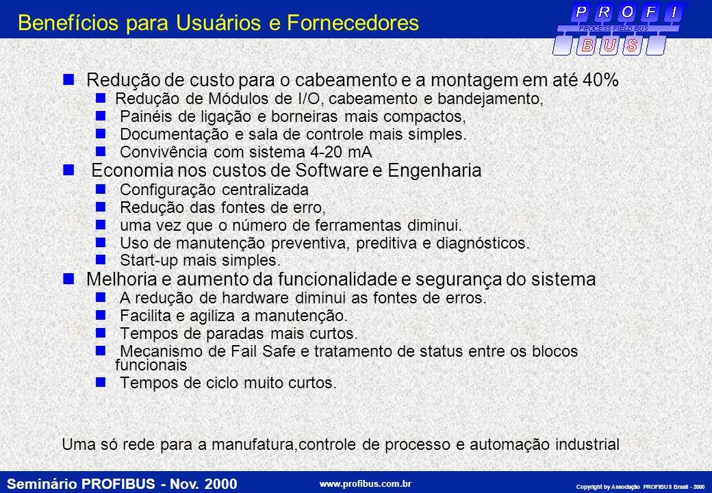 Seminário PROFIBUS - Nov. 2000 www.profibus.com.br Copyright by Associação PROFIBUS Brasil - 2000 Uma só rede para a manufatura,controle de processo e