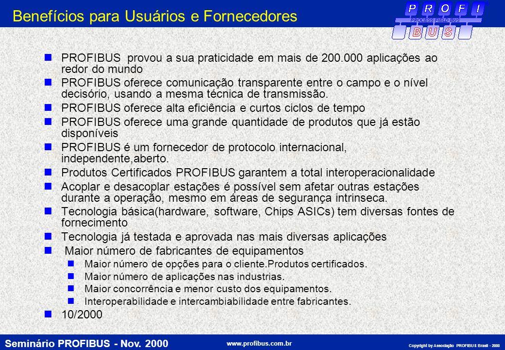 Seminário PROFIBUS - Nov. 2000 www.profibus.com.br Copyright by Associação PROFIBUS Brasil - 2000 Benefícios para Usuários e Fornecedores PROFIBUS pro