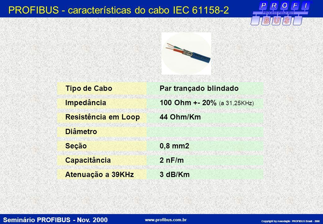 Seminário PROFIBUS - Nov. 2000 www.profibus.com.br Copyright by Associação PROFIBUS Brasil - 2000 Tipo de Cabo Impedância Resistência em Loop Diâmetro